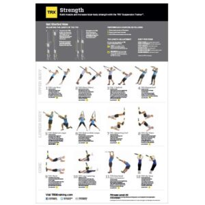 TRX All Body Strength Plakat 58 x 86cm